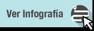 INFOGRAFÍA REGISTRO DE MARCAS